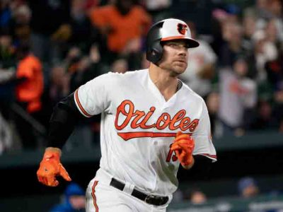 Orioles' Chris Davis On An 0-For-44 Streak, Still Owed $92 Million [VIDEO]