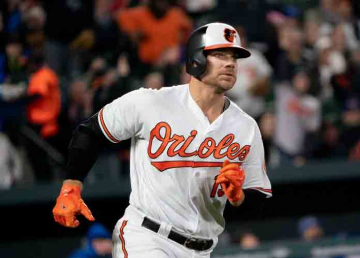 Orioles' Chris Davis On An 0-For-44 Streak, Still Owed $92 Million [VIDEO]
