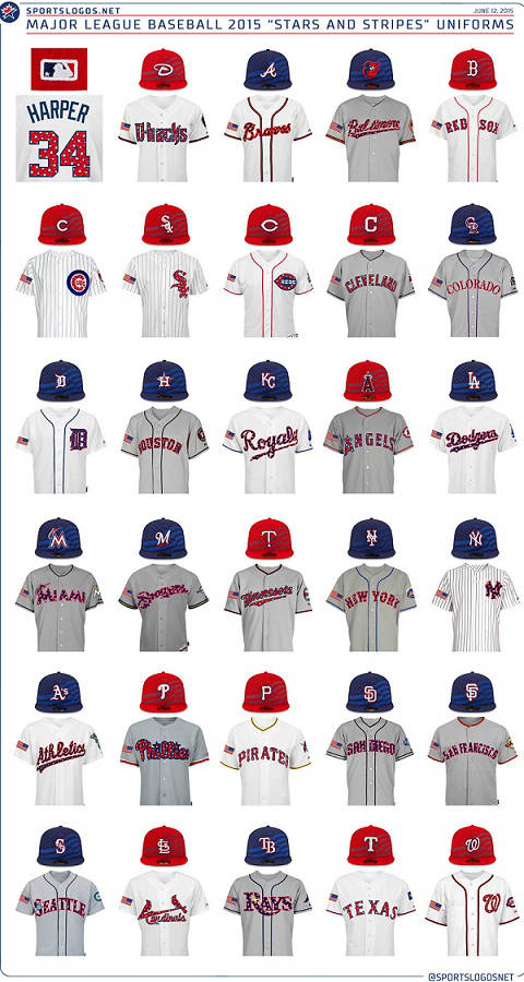 Fourth-of-July, MLB, Fourth-of-July-Uniforms