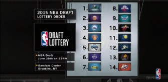 Minnesota Timberwolves Win NBA Draft Lottery
