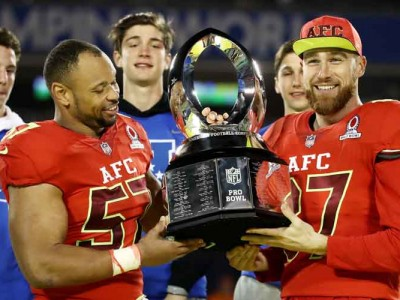 Pro Bowl 2018 (Jan. 28, 2018) Preview: Game Time Start, TV Channel Info